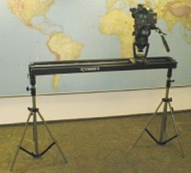 Аренда У-Банжи Panther U-Bangi Tracking System